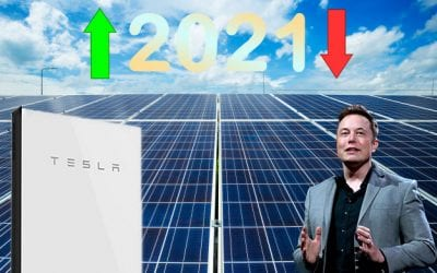 Are Solar Batteries Worth It In 2021?